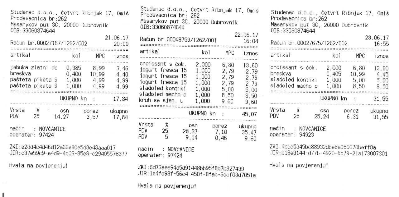 Ceny Potravin v Chorvatsku - účtenky ze supermarketu